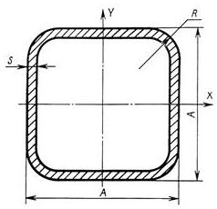 Cортамент профильной трубы квадратной