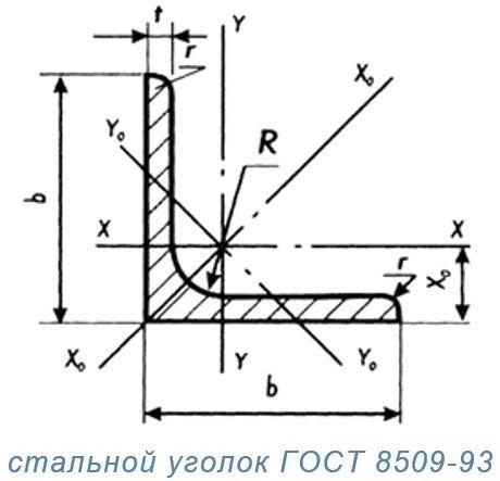 стальной уголок равнополочный ГОСТ 8509-93
