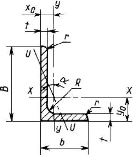 уголок стальной неравнополочный схема