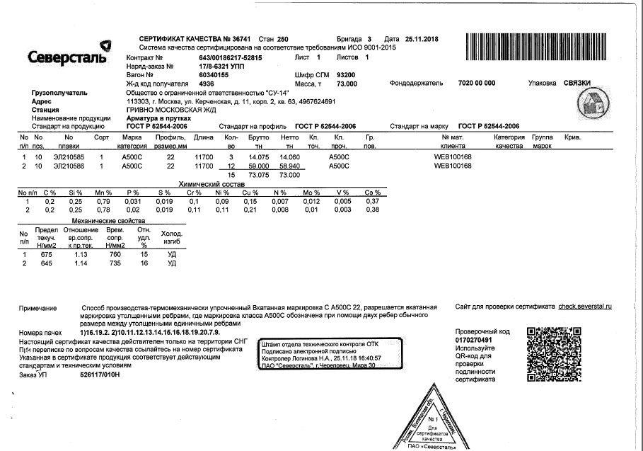 Арматура 22 а500с сертификат