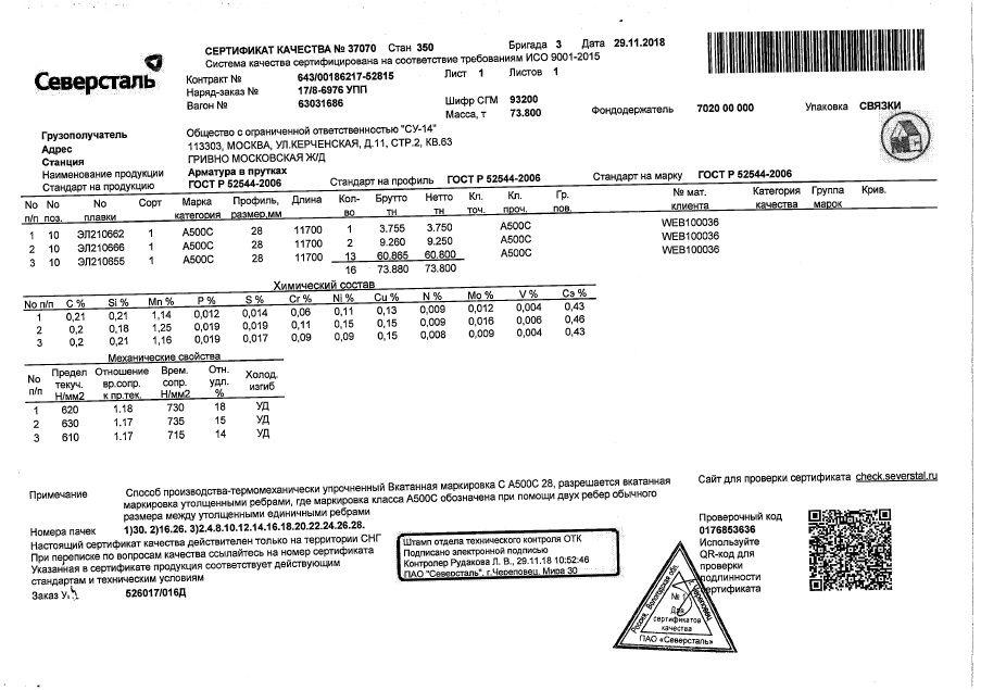 Арматура 28 а500с сертификат