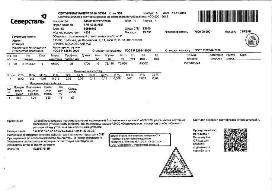 Арматура 36 а500с сертификат