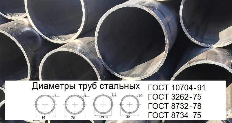диаметры труб стальных