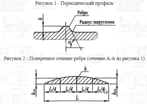 профиль схема СТО АСЧМ 7-93