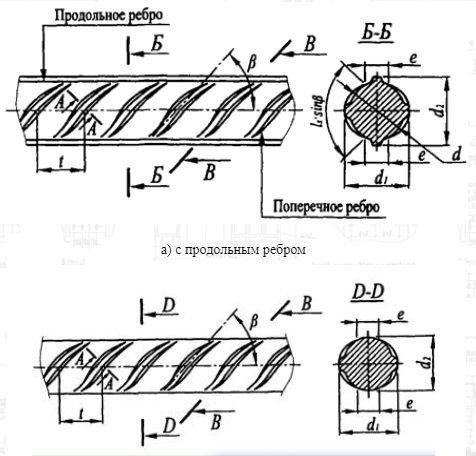 схема СТО АСЧМ 7-93