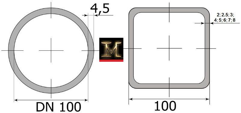 труба 100 мм цена