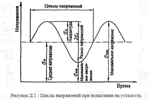 циклы напряжения СТО АСЧМ 7-93