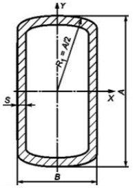 сортамент плоскоовальной трубы тип Б