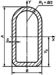 сортамент плоскоовальной трубы тип В