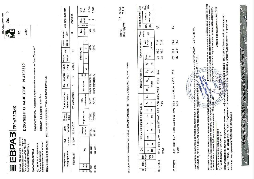швеллер 10п сертификат качества