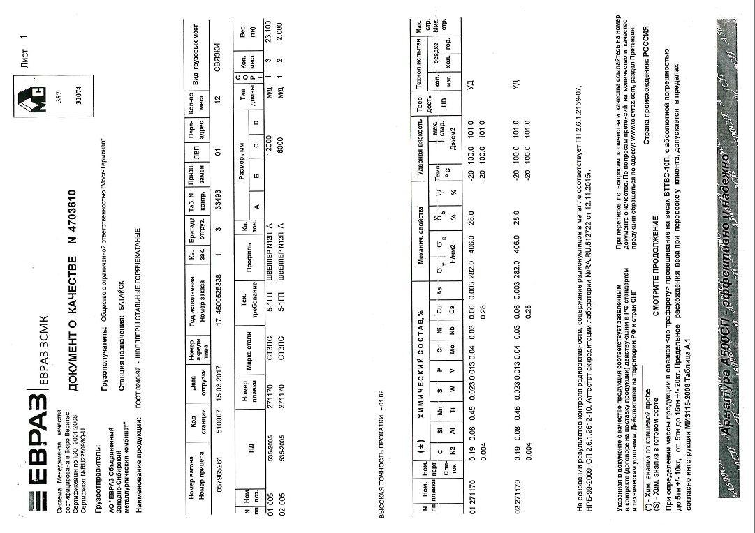 швеллер 12п сертификат