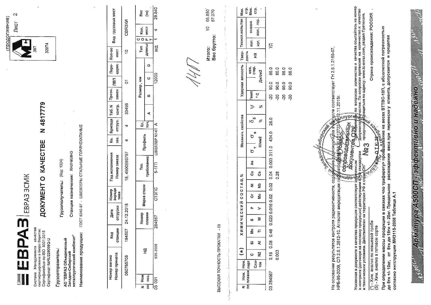 швеллер 14п сертификат