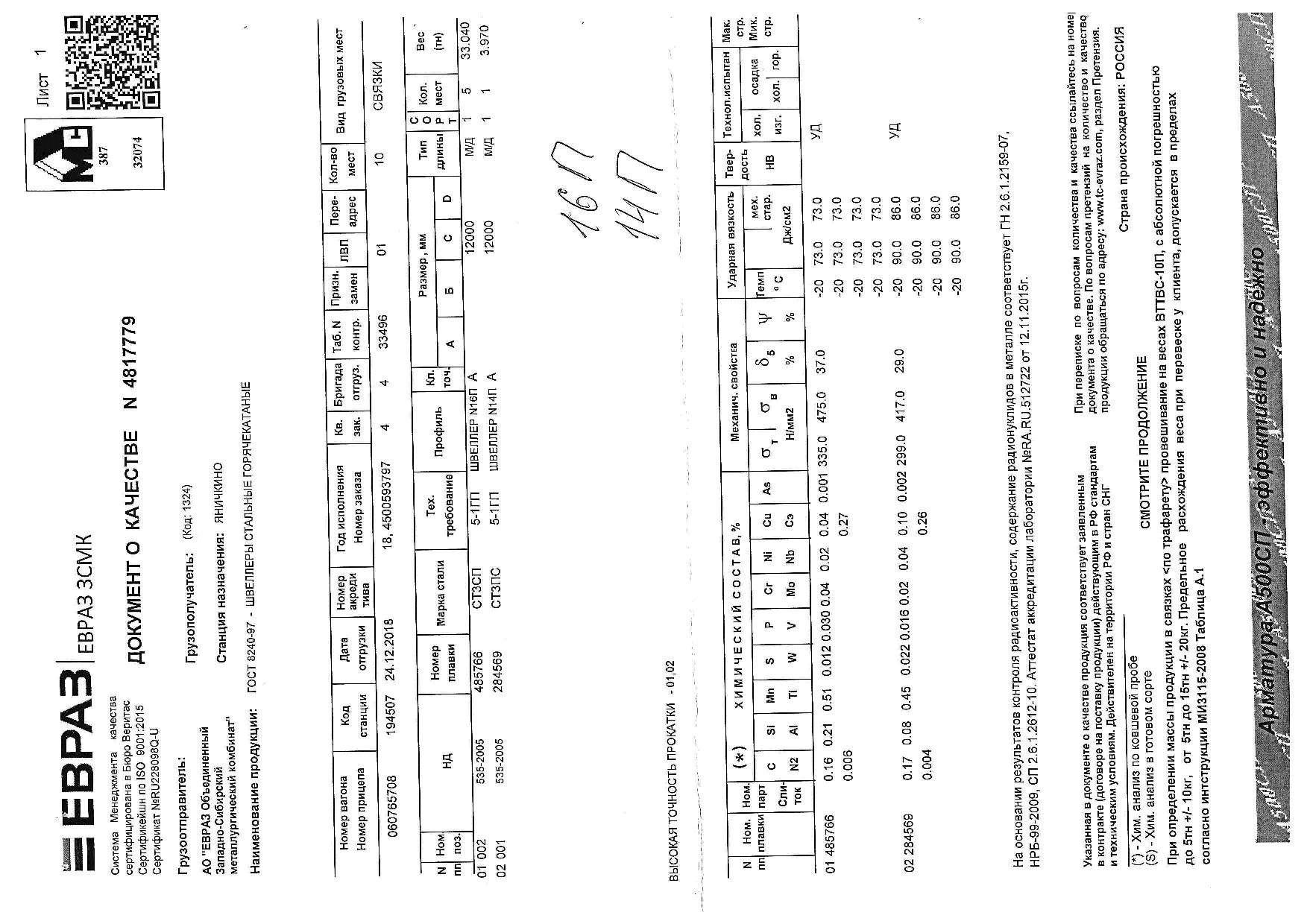 швеллер 16п сертификат
