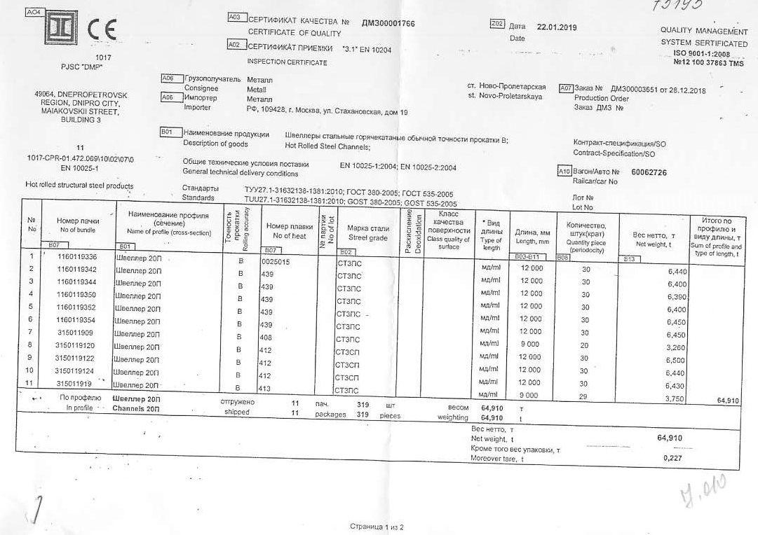 швеллер 20п сертификат