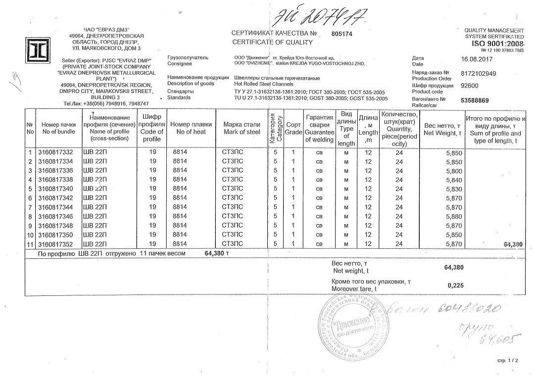 швеллер 22п сертификат