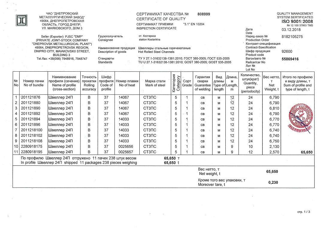швеллер 24п сертификат