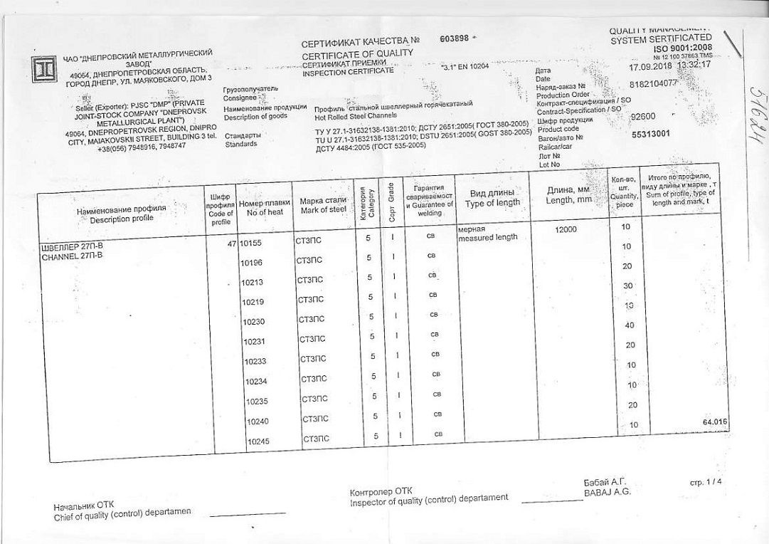 швеллер 27п сертификат