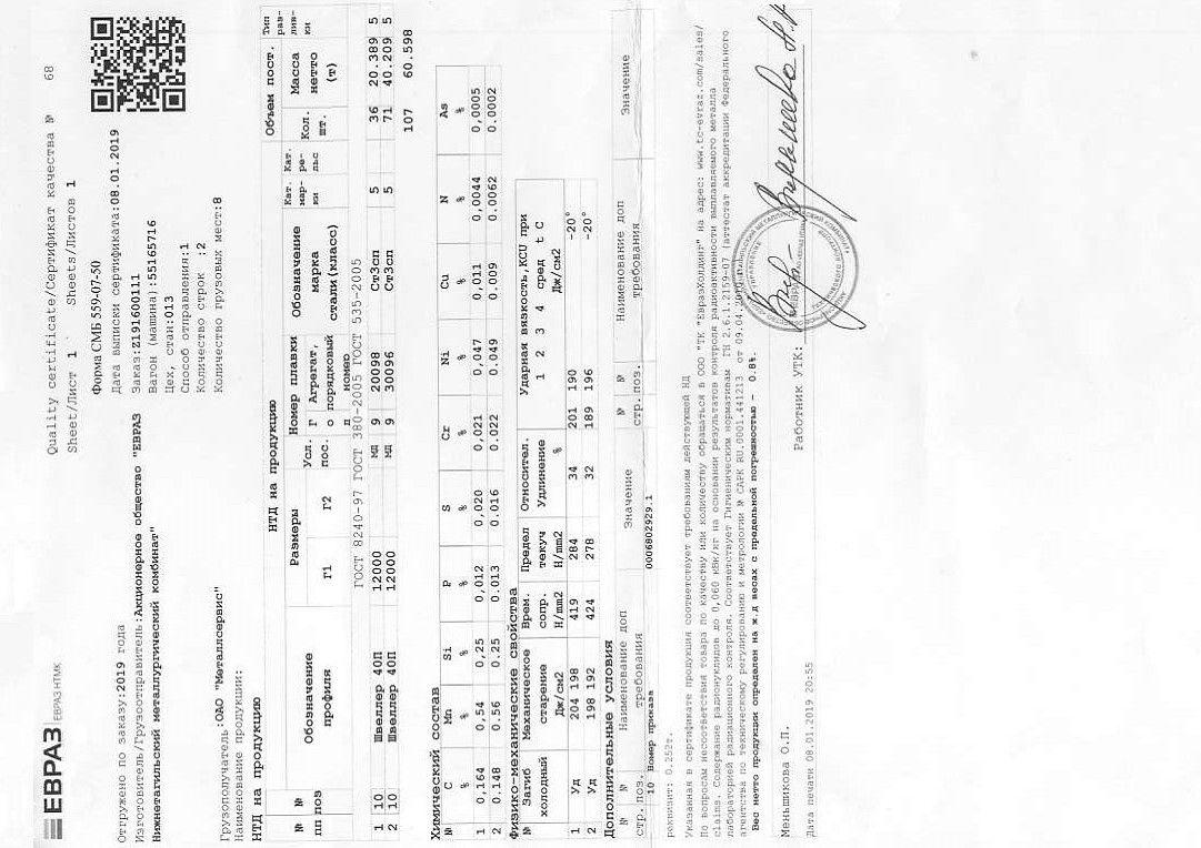 швеллер 40п сертификат
