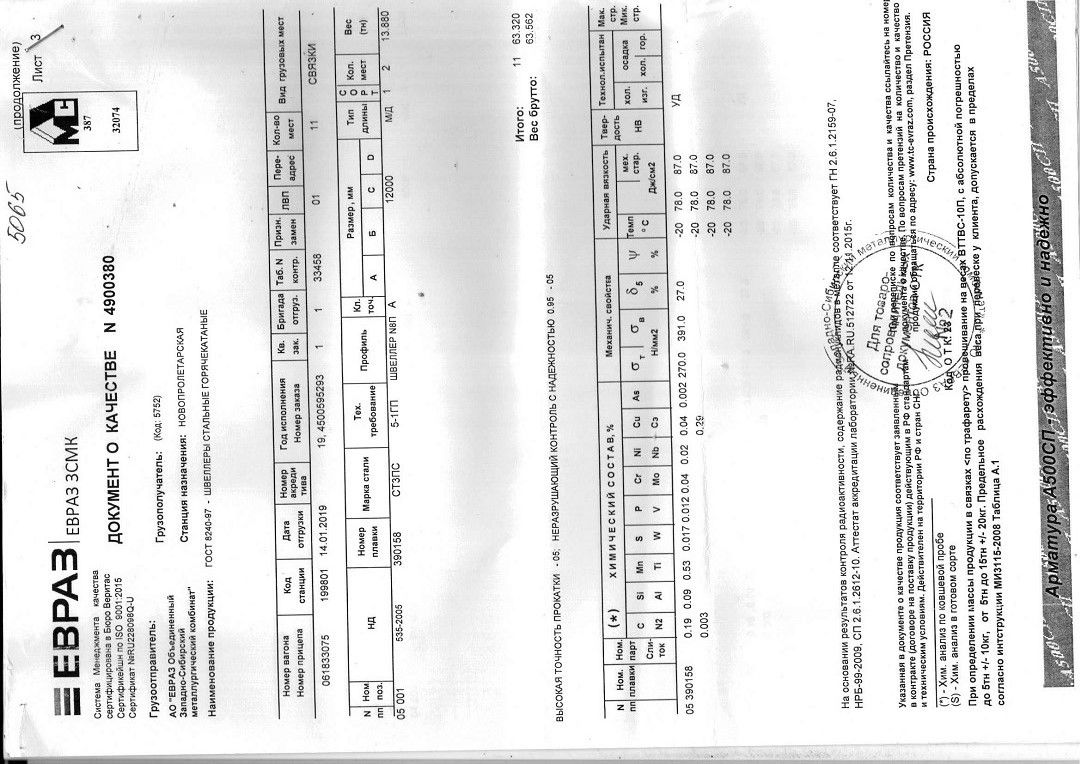 швеллер 8п сертификат качества