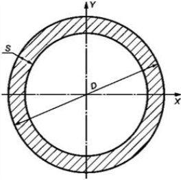 сортамент круглой трубы
