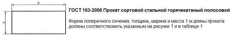 ГОСТ 103-2006