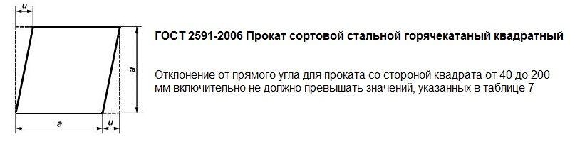 ГОСТ 2591-2006 отклонения