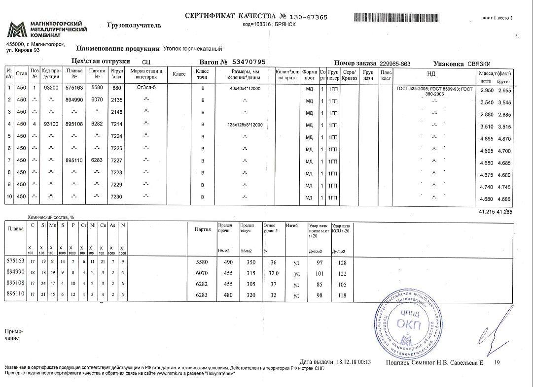 Сертификат на уголок 125х125х8