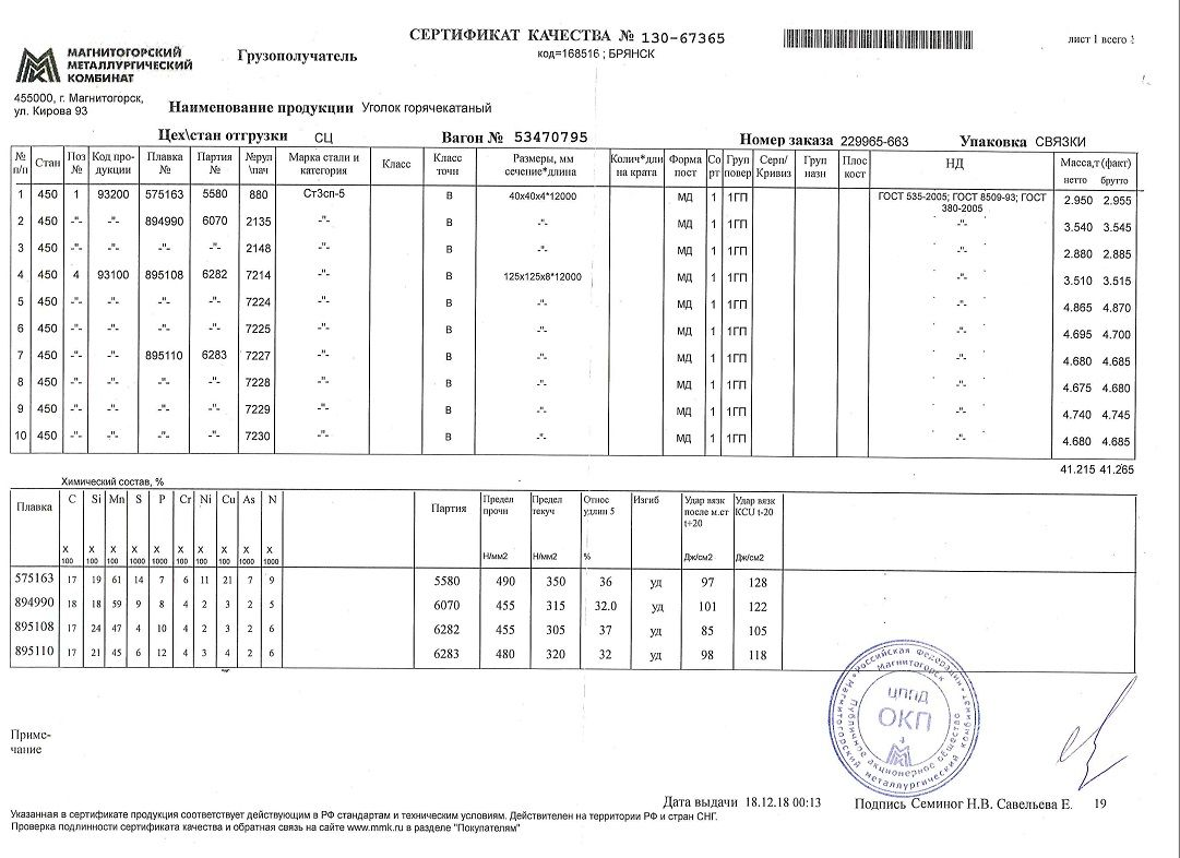 Сертификат на уголок 40х40х4