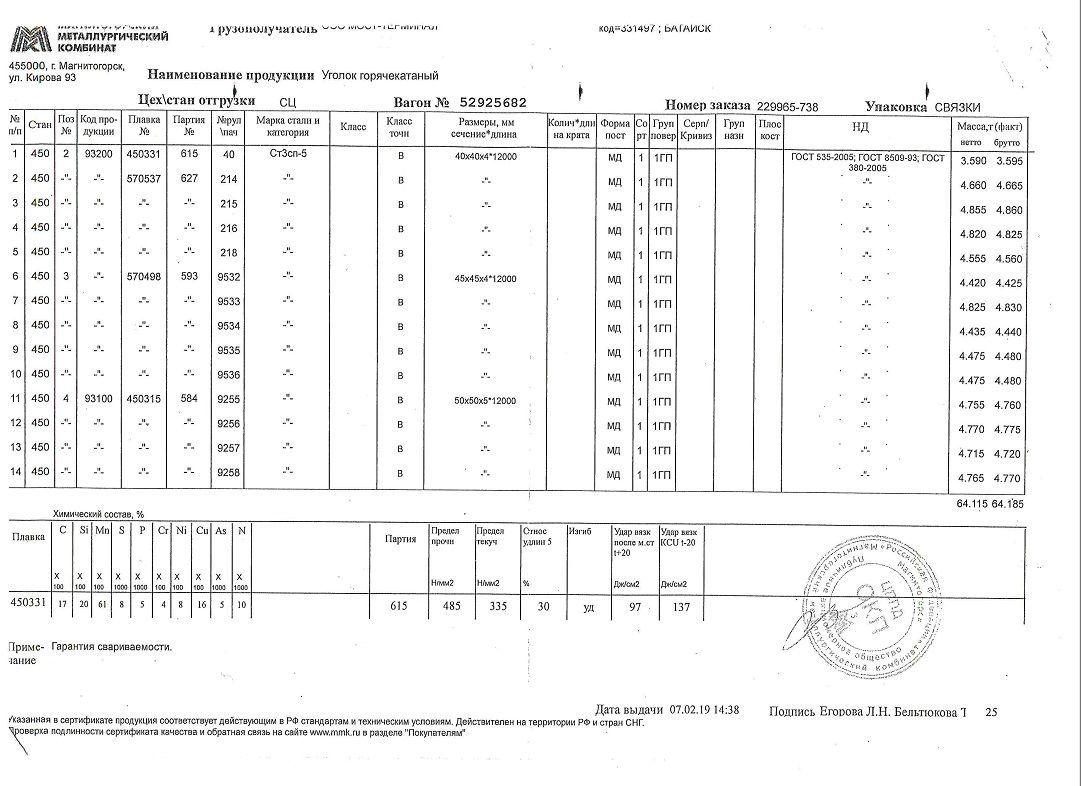 Сертификат на уголок 45х45х4