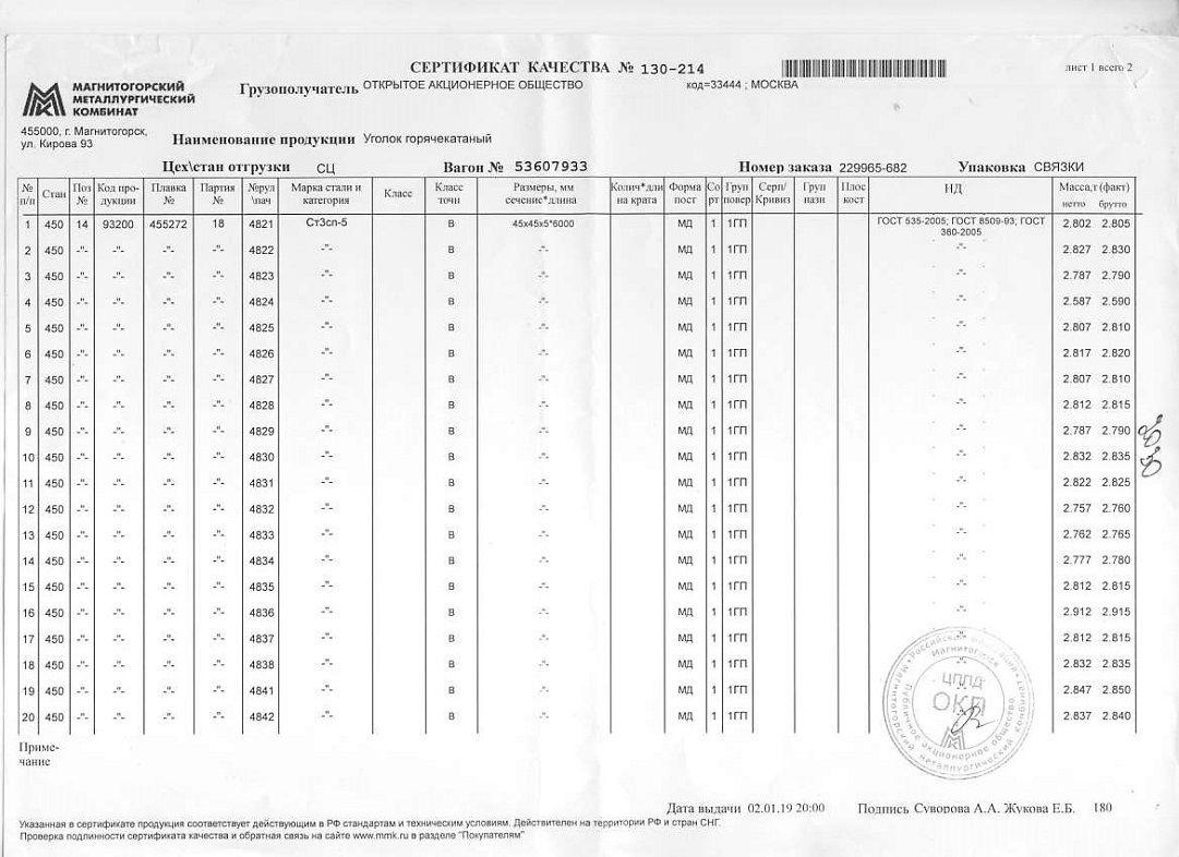 Сертификат на уголок 45х45х5