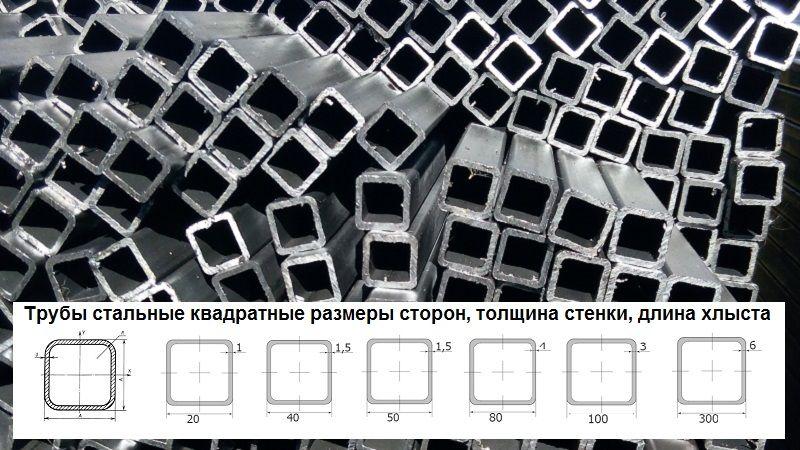 Квадратная труба размеры