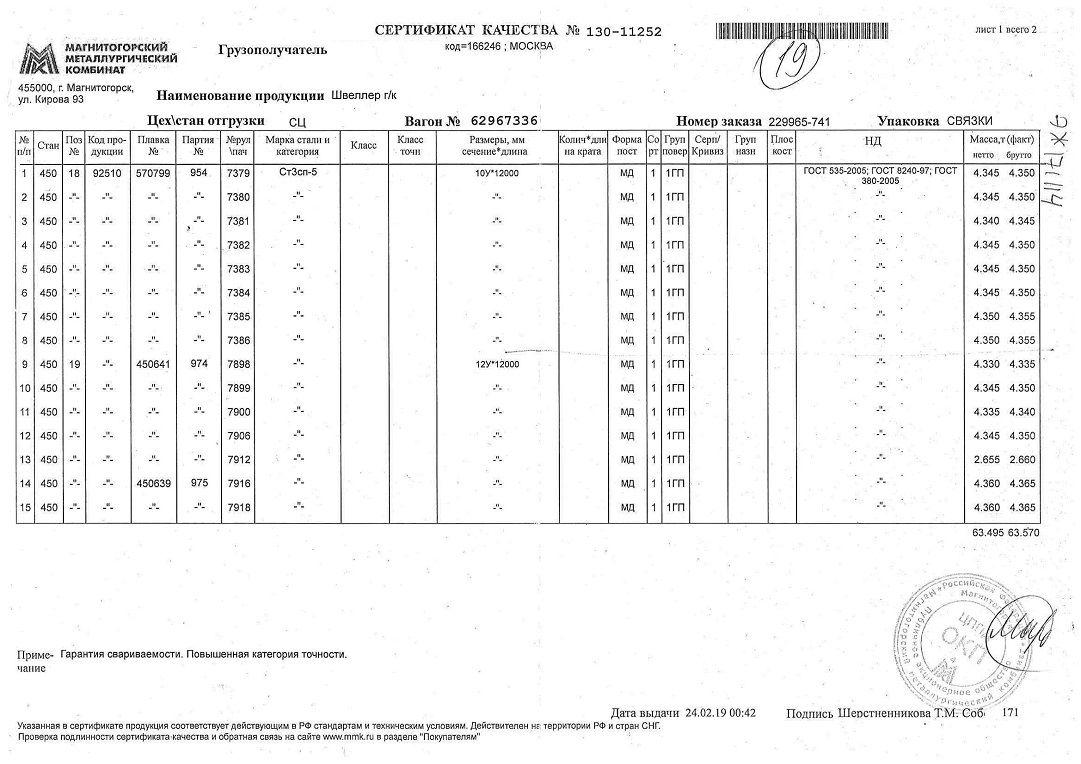 швеллер 10У сертификат