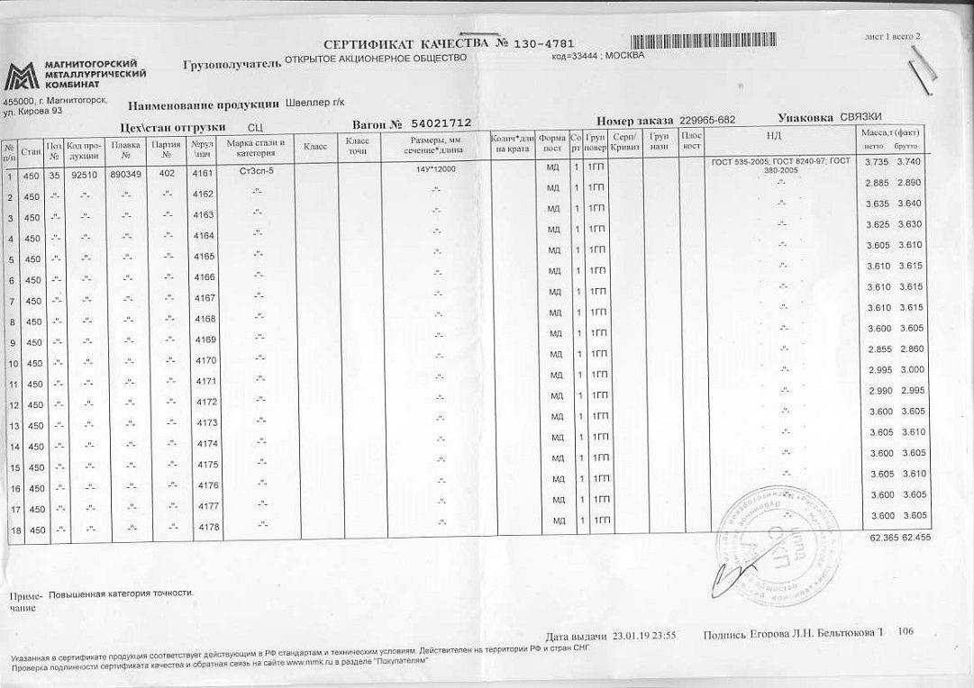 швеллер 14У сертификат
