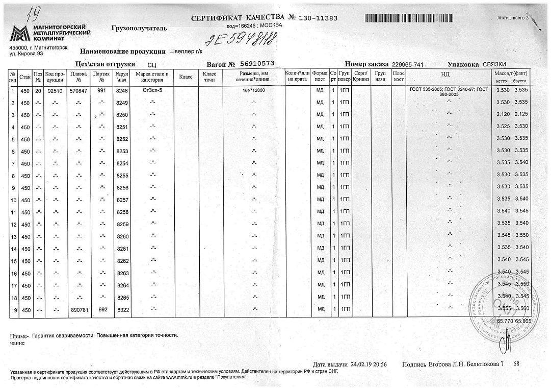 швеллер 16У сертификат