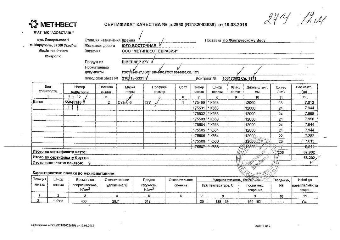 швеллер 27У сертификат