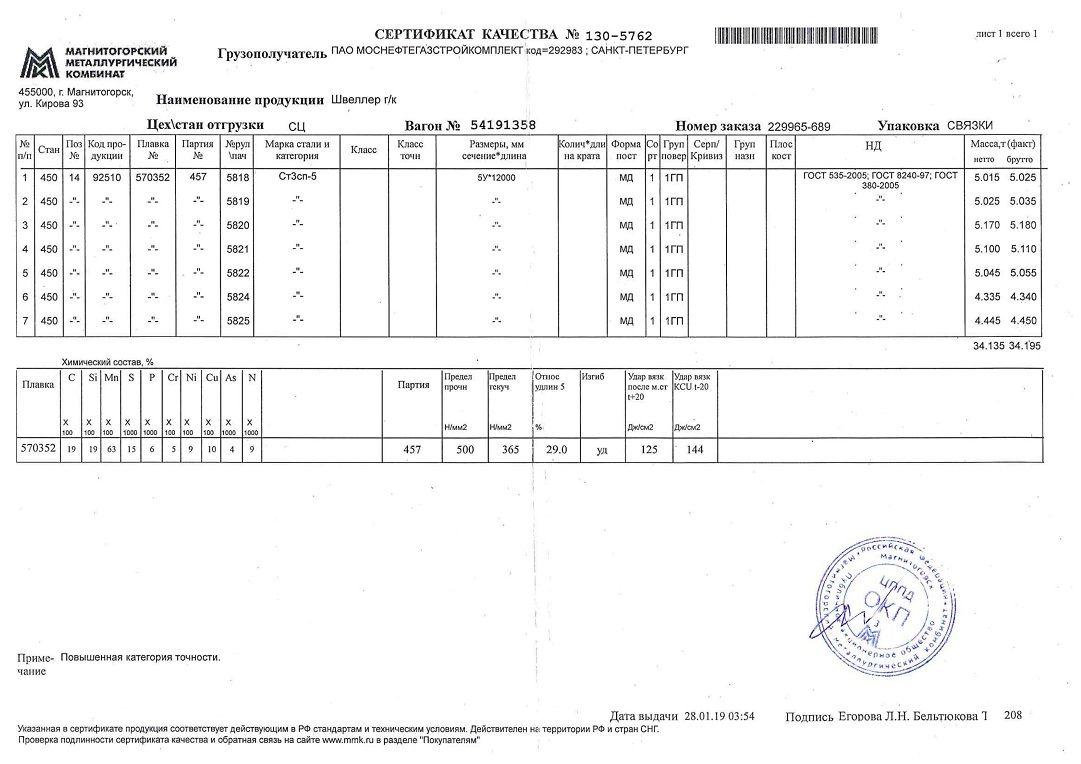 швеллер 5У сертификат