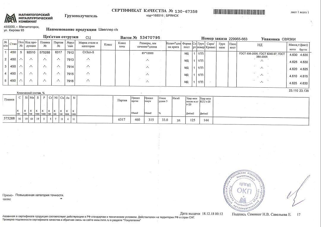 швеллер 8У сертификат
