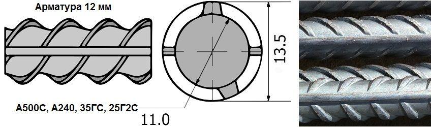 арматура 12 мм