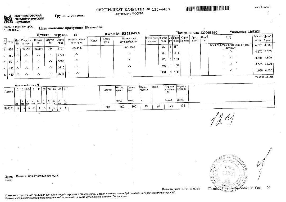 швеллер 12У сертификат