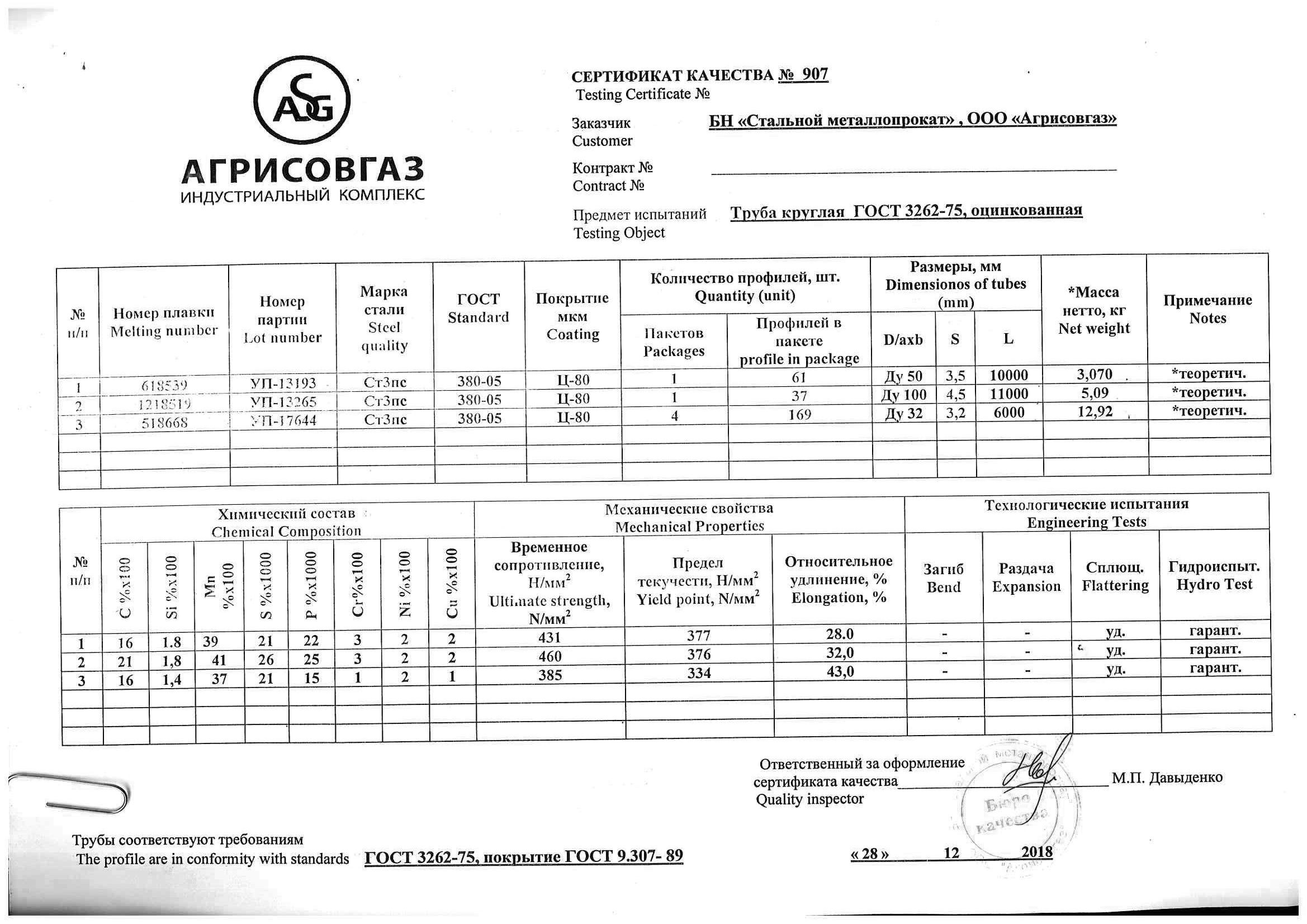 Труба вгп оцинкованная 100х4.5 сертификат