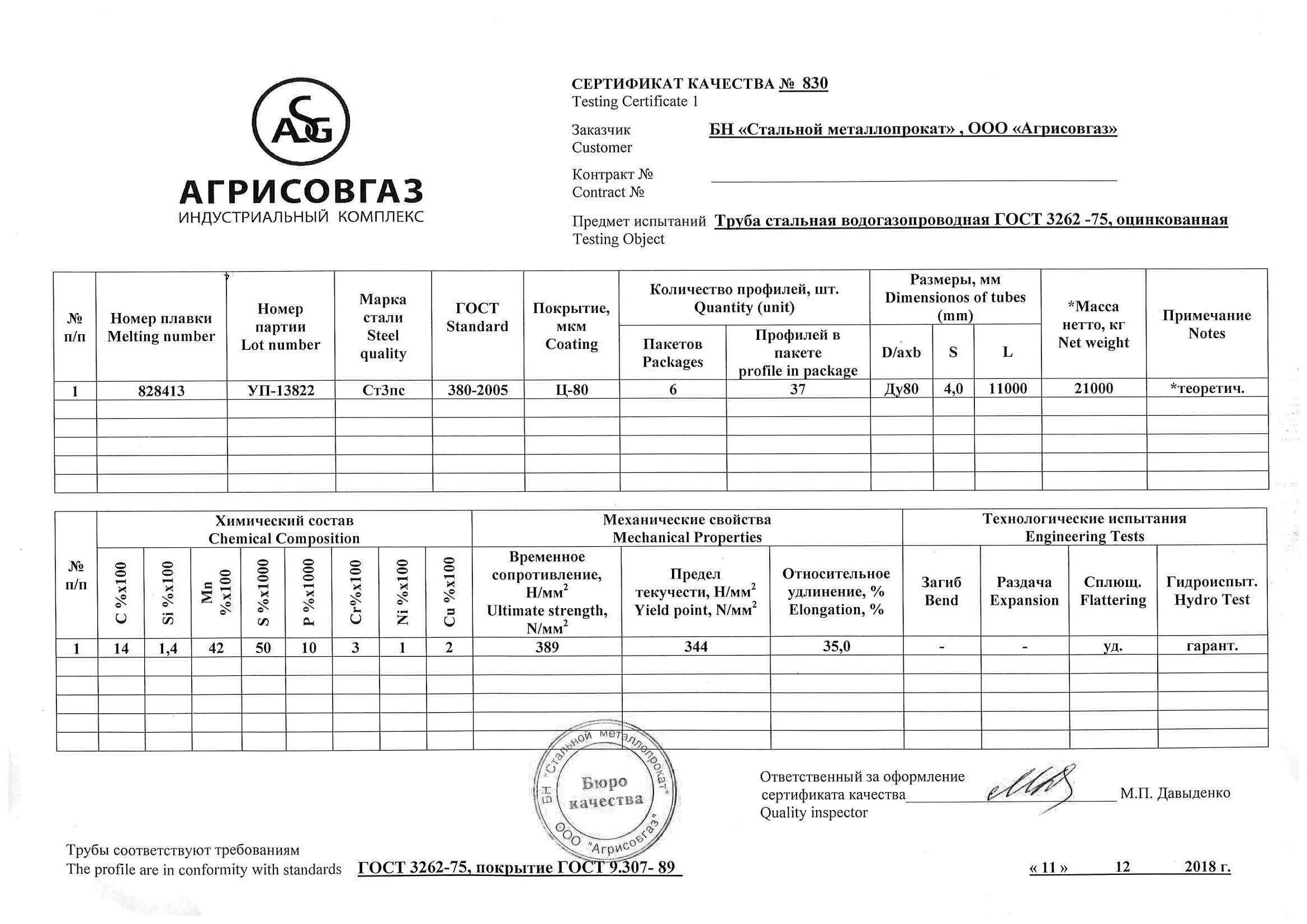 Труба вгп оцинкованная 80х4 сертификат