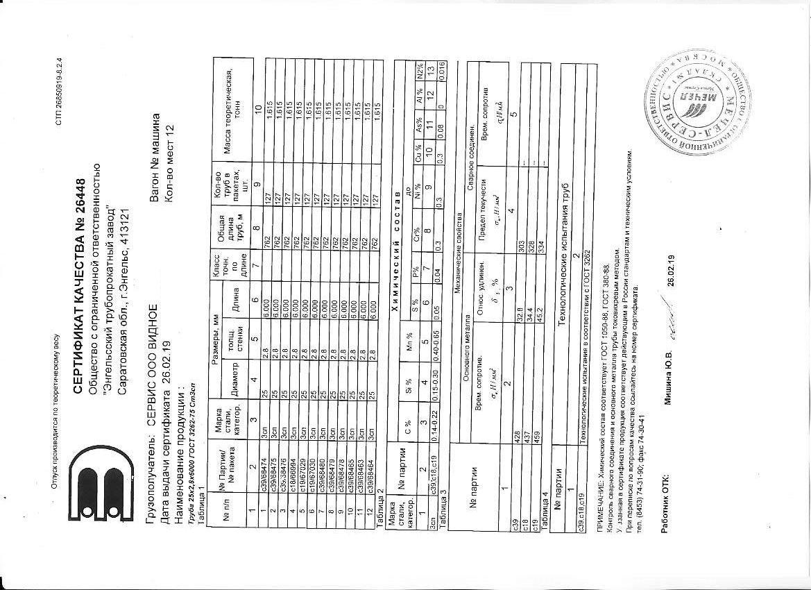 Труба вгп 25х2.8 сертификат