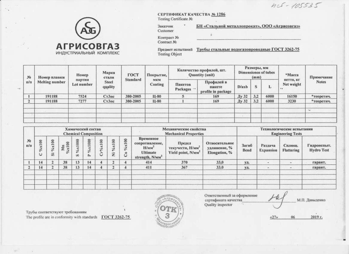 Труба вгп 32x3,2 сертификат