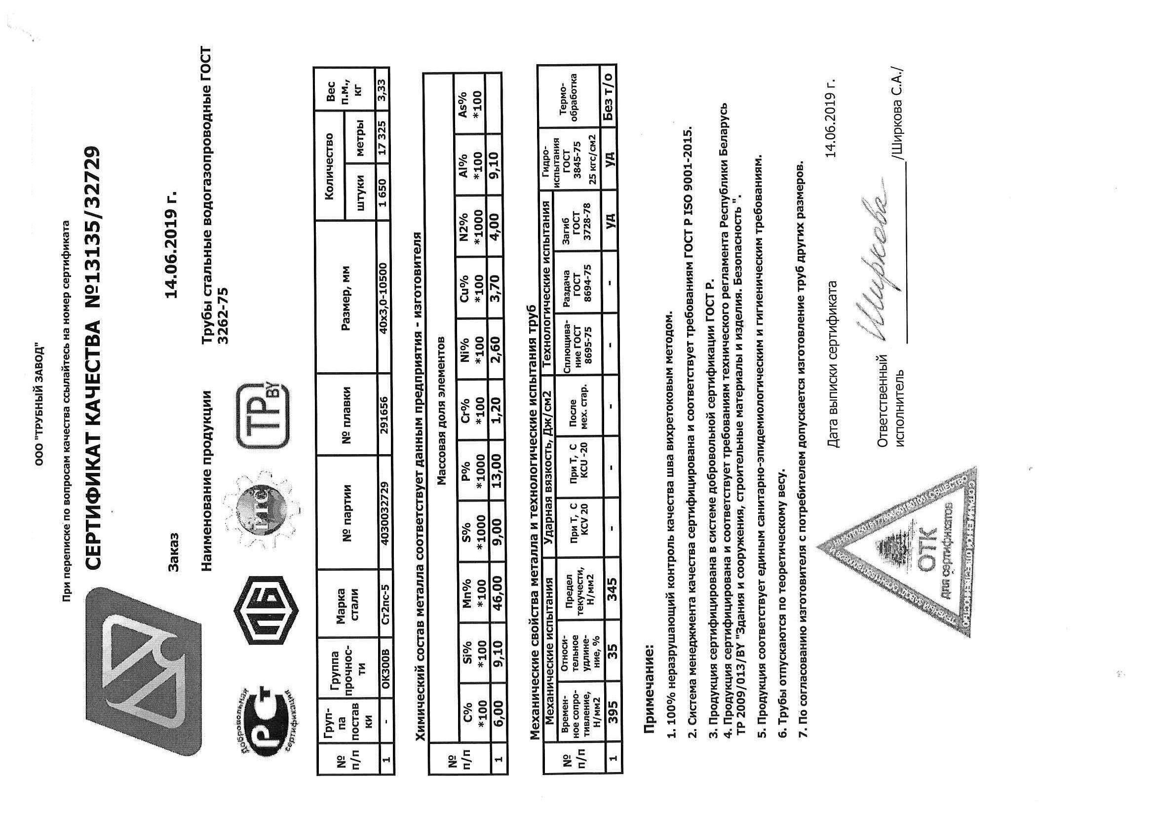 Труба вгп 40x3 сертификат