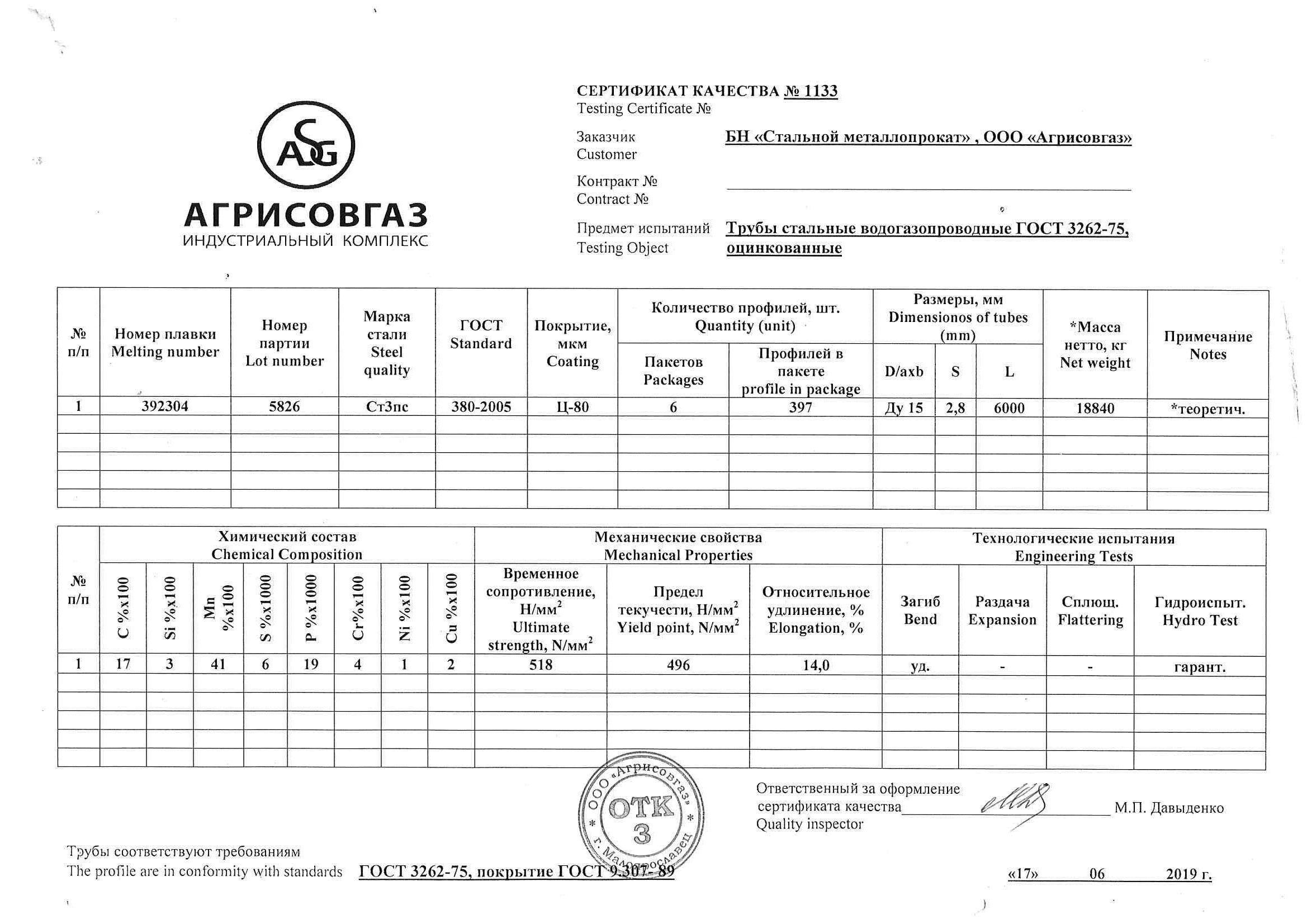 Труба вгп оцинкованная 15х2,8 сертификат