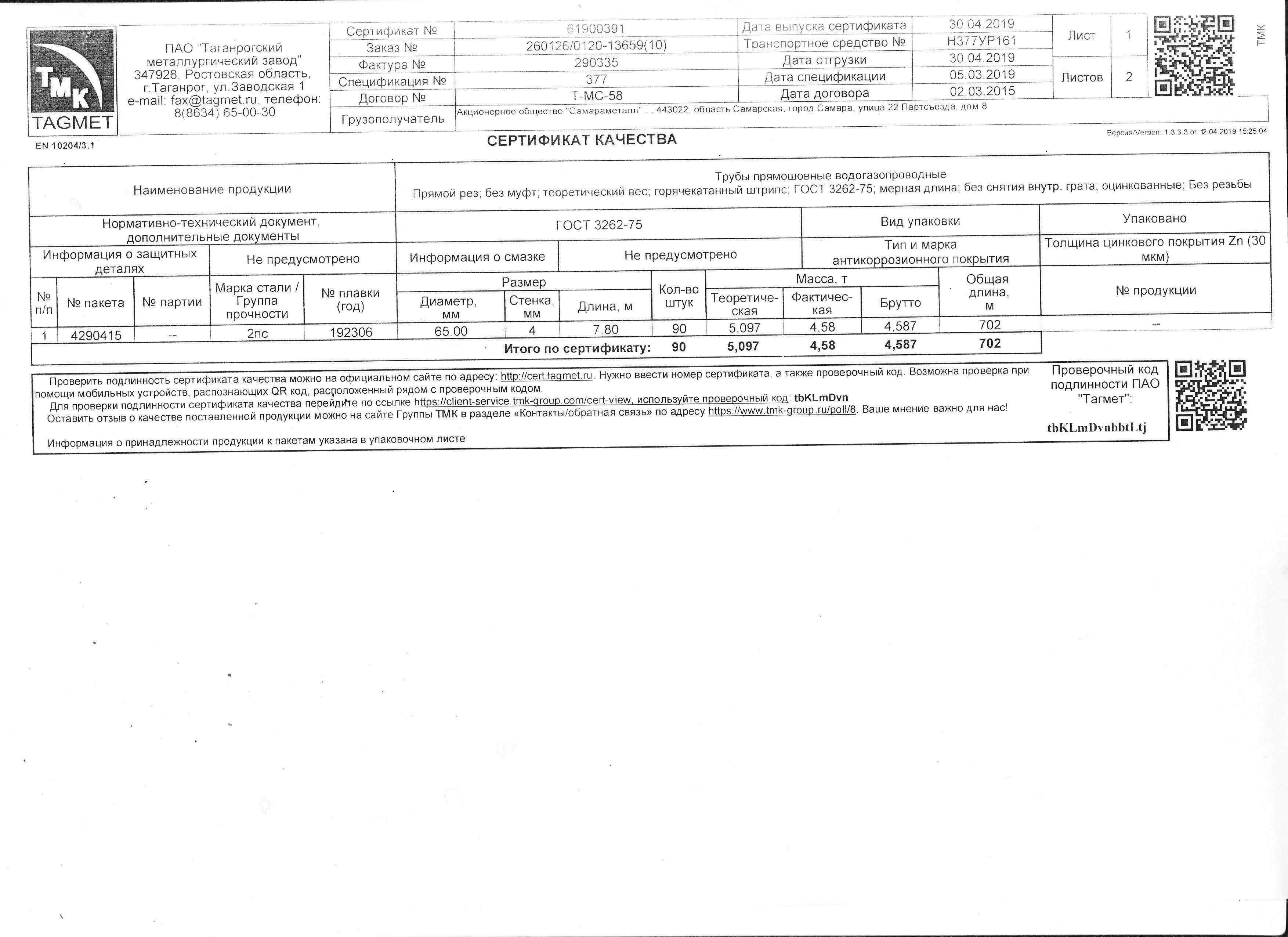 Труба вгп оцинкованная 65х4 сертификат