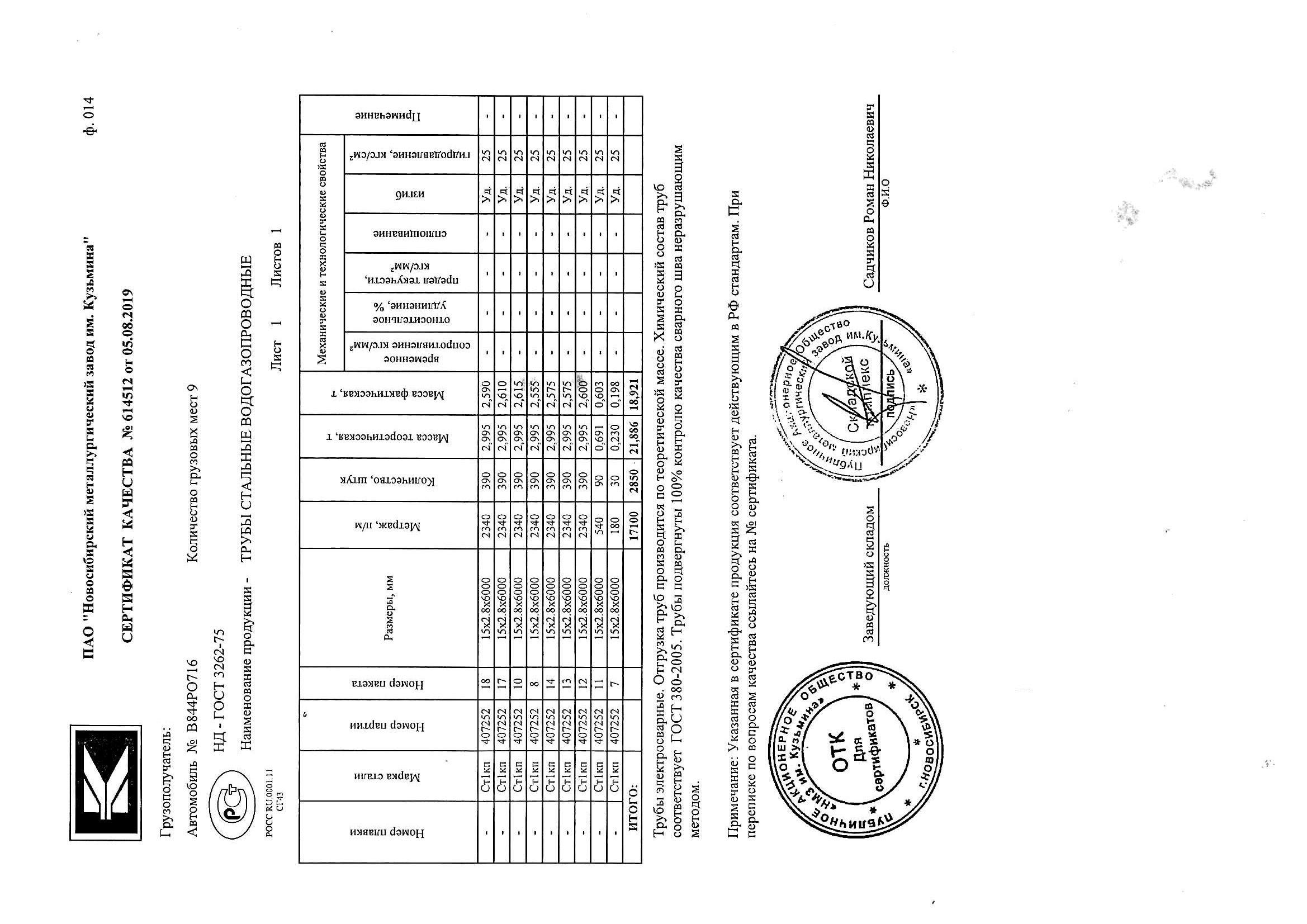Труба вгп 15х2.8 сертификат