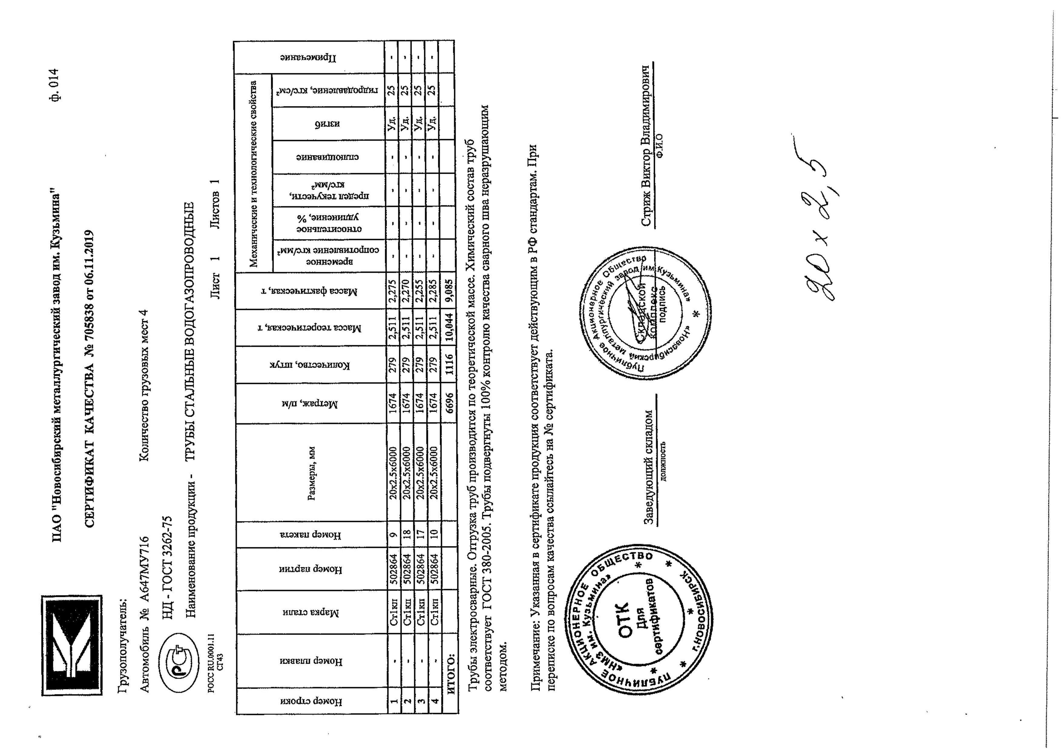 Труба вгп 20x2.5 сертификат