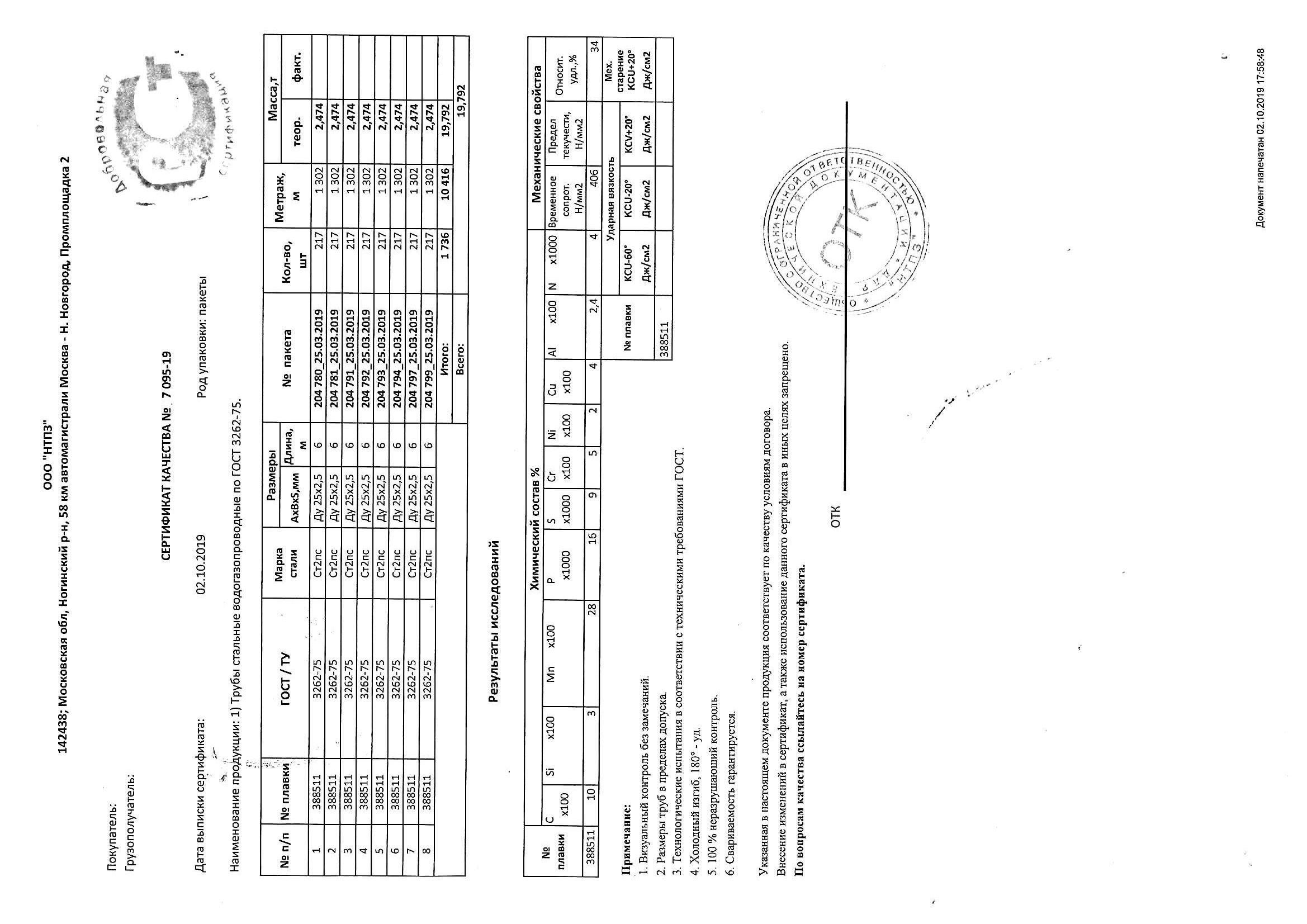 Труба вгп 25x2.5 сертификат