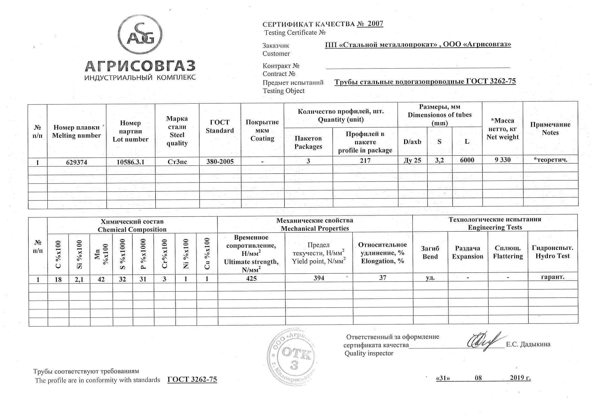 Труба вгп 25x3.2 сертификат